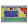 Fundamental Periodic Table Mats, Set of 12